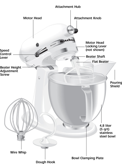 Kitchen aide mixer attachments Photo - 3