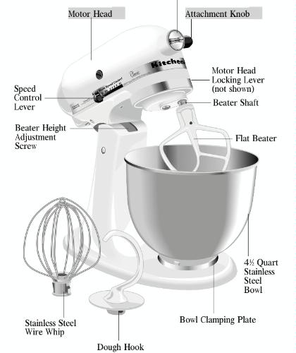 Kitchen Aid Part
