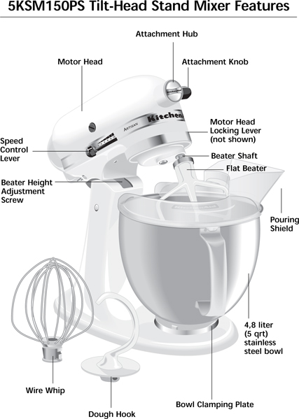 Kitchen aide stand mixer Photo - 11