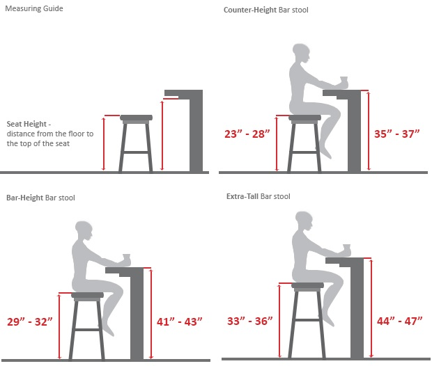 Kitchen counter stool height Photo - 9