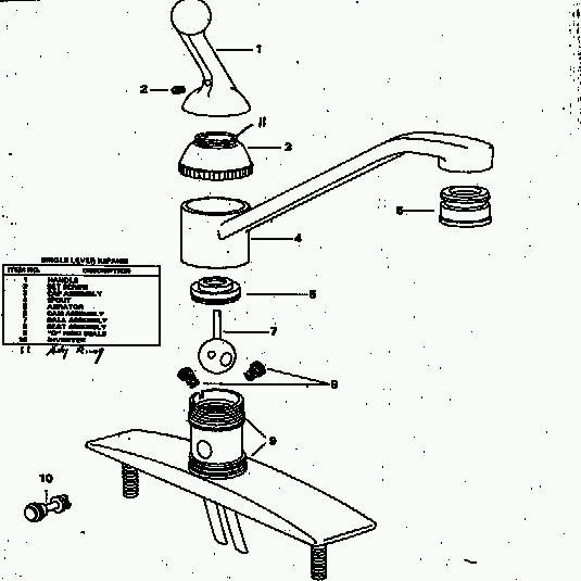 Changing Kitchen Faucet Fix Leaky Bathtub Faucet – Changing a Kitchen Faucet
