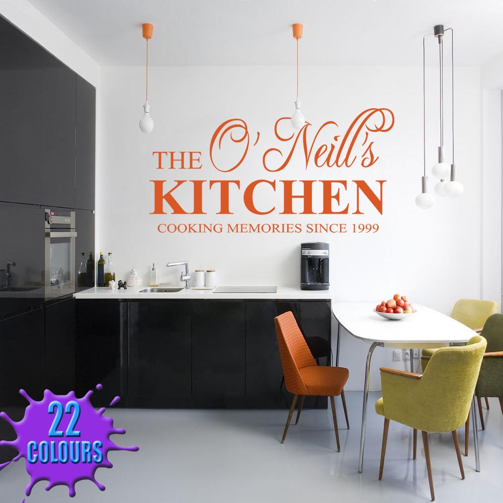Kitchen wall stickers     Kitchen ideas