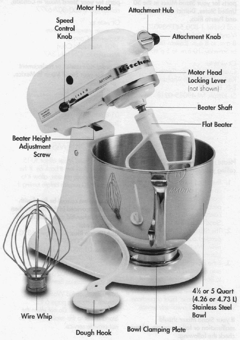Kitchenaide Mixers