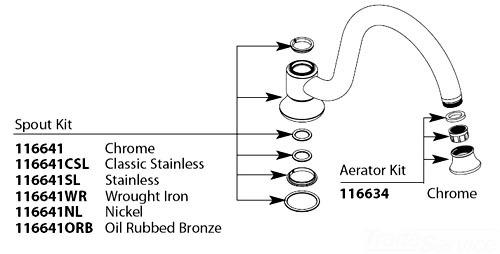 moen single handle kitchen faucet parts photo u2013 12