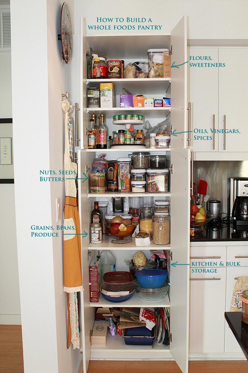 Kitchen food pantry photo - 1