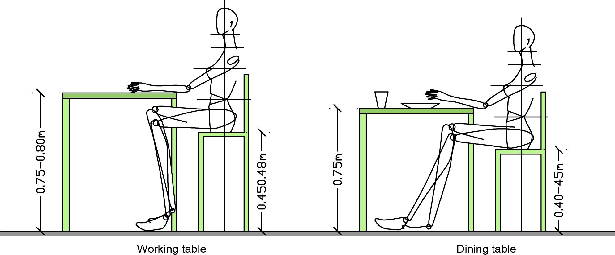 Kitchen table height photo - 3