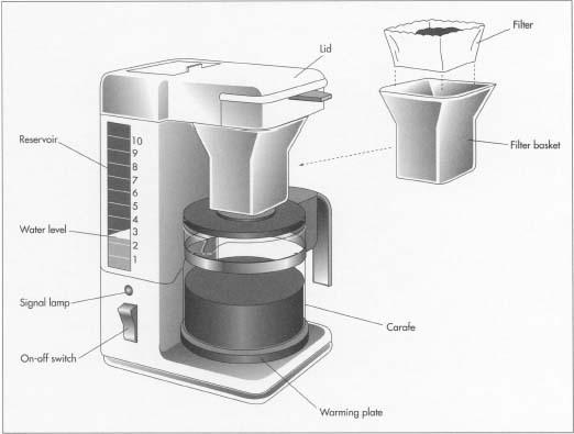 Kitchenaid coffee pot replacement photo - 3