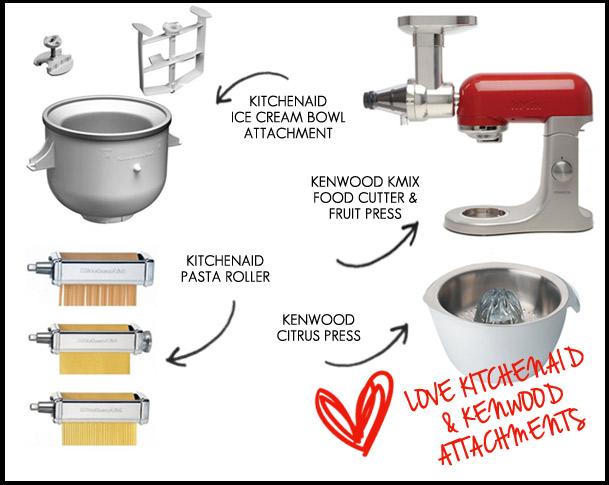 Meat grinder for kitchenaid photo - 2