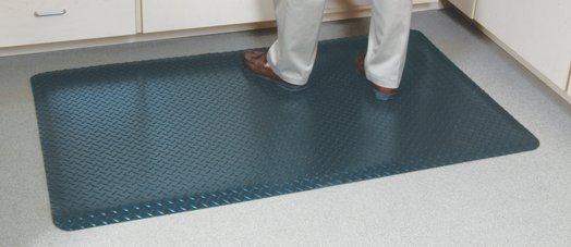 Standing Floor Mat Gurus Floor
